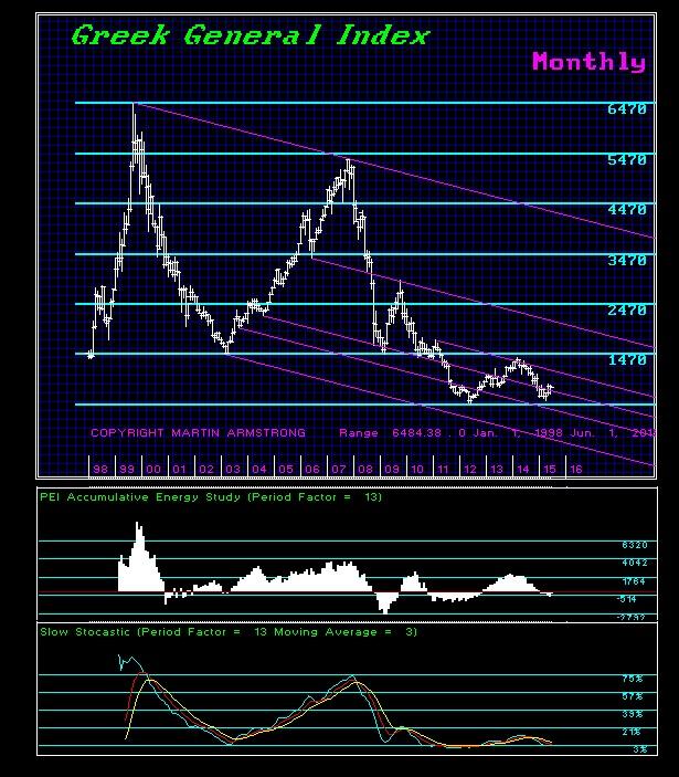 Share-Market-8-15-2015-M