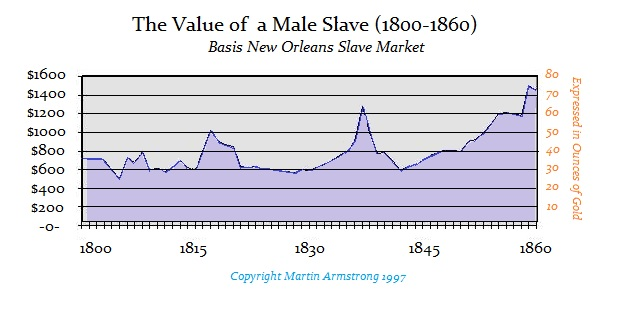 Maile-Slave_rpices-1800-12860