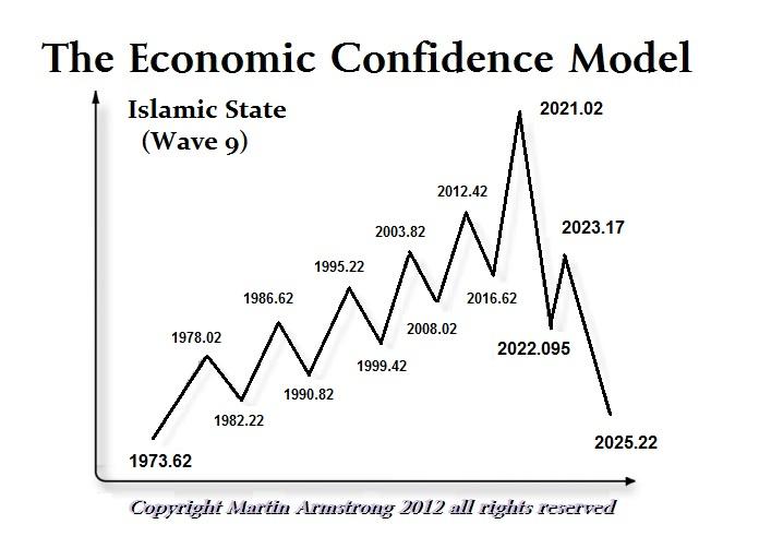 ECM-Islamic-State Wave 9