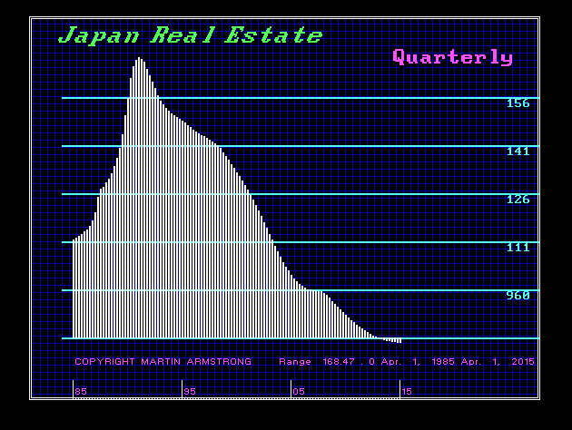 Japan-RE Index