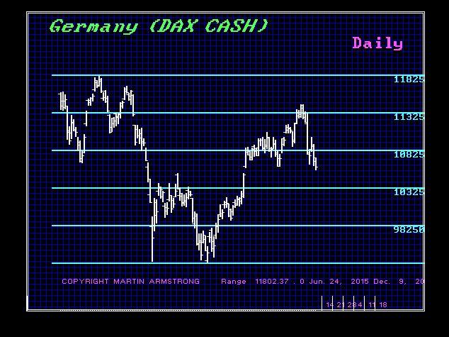 DAX-D 12-11-2015