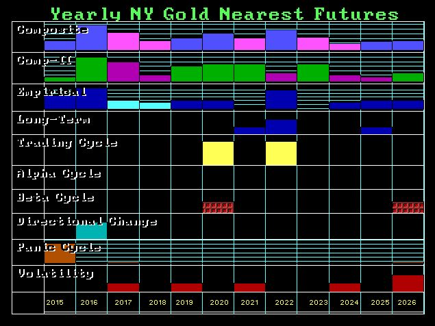 GCNYNF-Y 2014 FOR