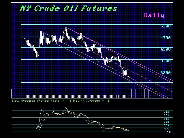 Crude-D 1-20-2016