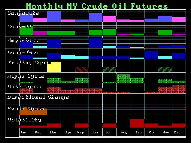 Crude-FOR-M 1-1-2016