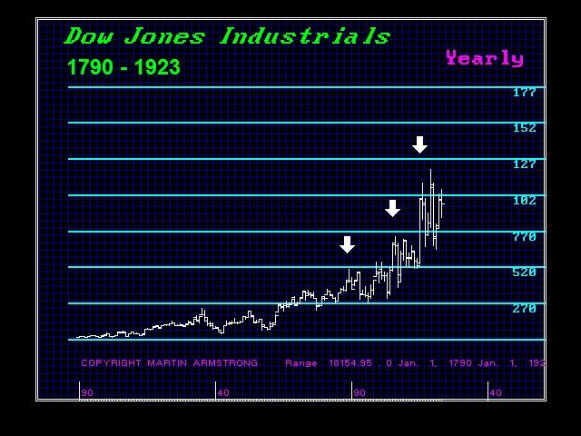 DJIND-1790-1923