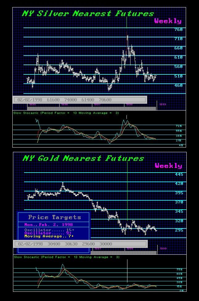 Gold-Silv-1998