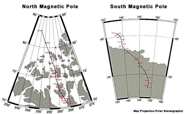 north-south-magnetic-pole-movement-sml